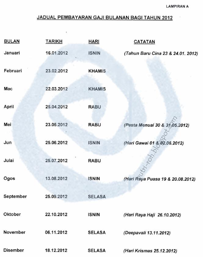 Jadual Pembayaran Gaji Kakitangan Awam 2012