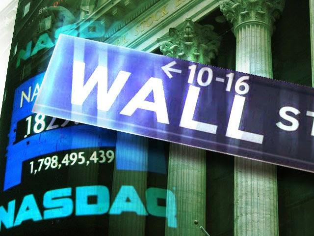 Detailed analysis of US stock market