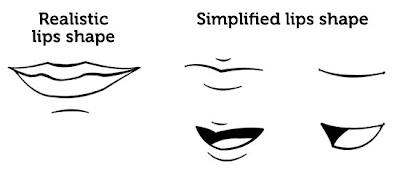 Bibir atau Mulut pada Anime atau Manga