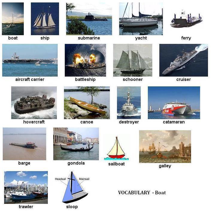 Лодки на английском