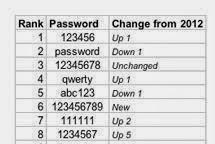 Enkripsi Password Menggunakan Tools Password Hasher Pada Chrome