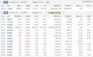 中国株コバンザメ投資ウォッチ銘柄watch20130515