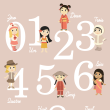 Affiche chiffre