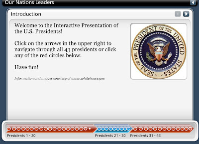 Technology rocks seriously presidents day sites videos george washingtons world for kids urtaz Gallery