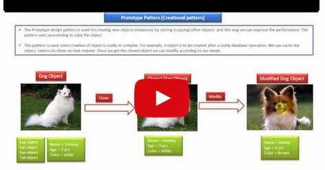 Java ee prototype design pattern introduction for Object pool design pattern java