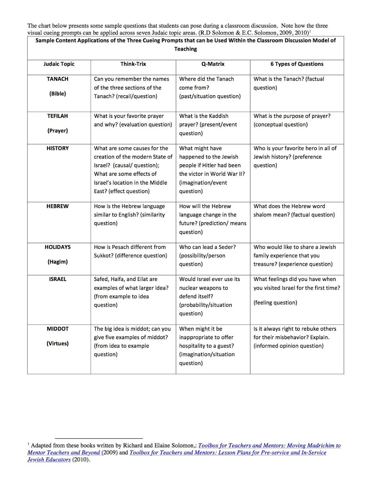 Coefficient examples definition essay