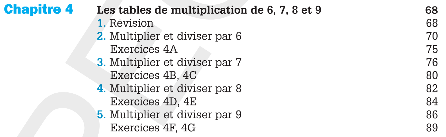 Pour une cole libre au qu bec qu bec l 39 apprentissage des tables de multiplication repouss - Table de multiplication par 4 ...