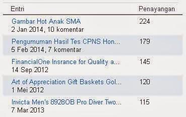 Pengumuman Hasil Tes CPNS Honorer K2 Memang Mantabs