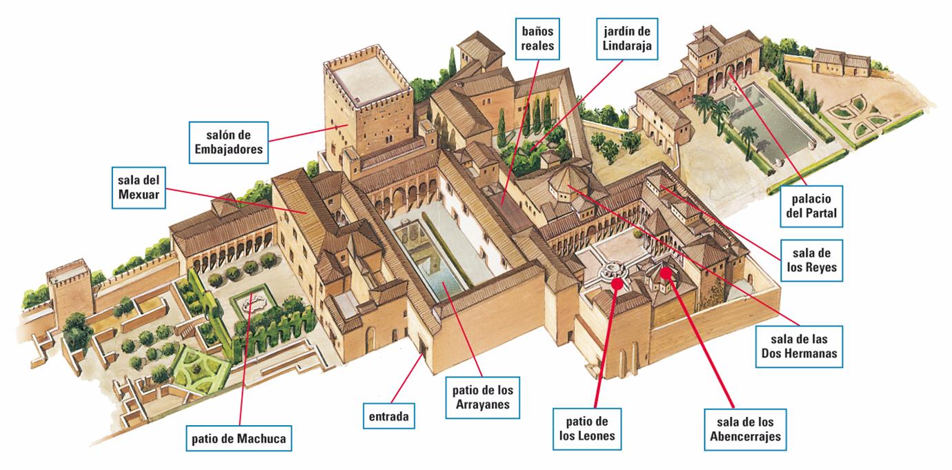 Palacios Nazaries Alhambra