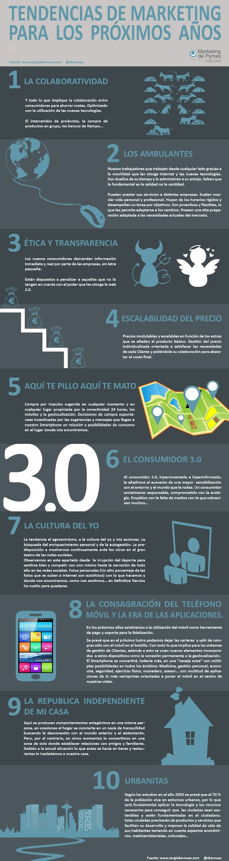 Tendencias de marketing