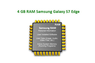 4 GB RAM Samsung Galaxy S7 Edge -