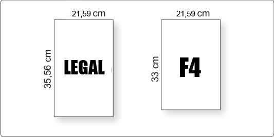 cara mengatur atau menambah ukuran kertas Folio/F4 pada Ms Office Word