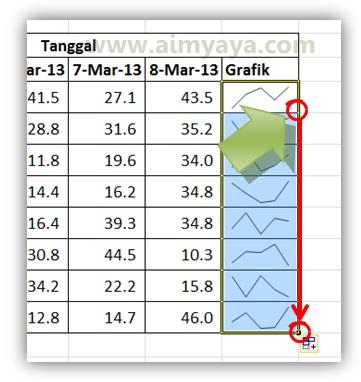 Gambar: Menyalin (copy) grafik garis sparkline di microsoft excel 2010
