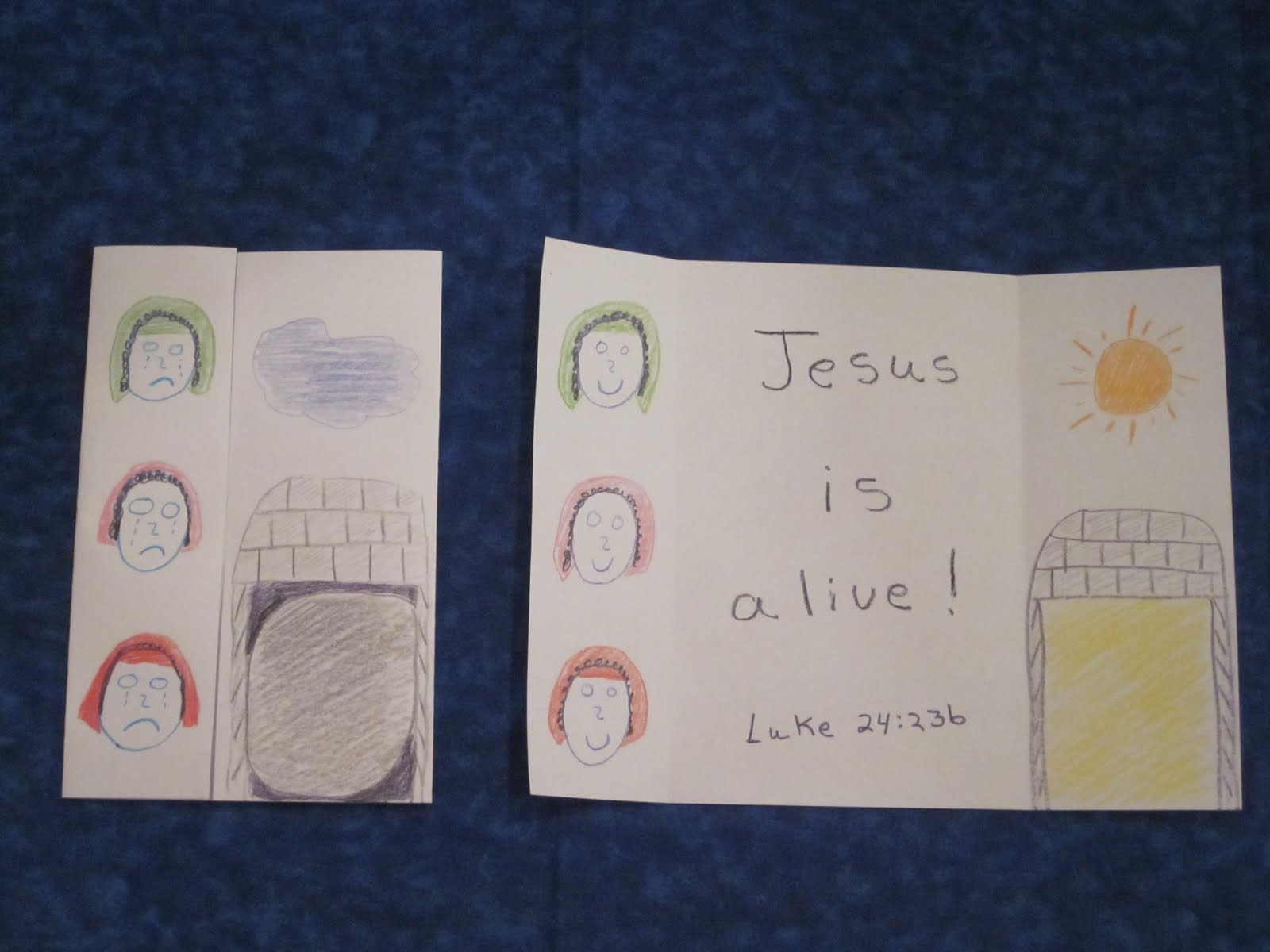Ideas unlimited easter surprise picture art project for Jesus is alive craft ideas