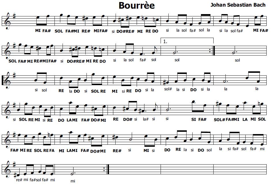 Musica e spartiti gratis per flauto dolce bourr e di bach - Tavola posizioni flauto traverso ...