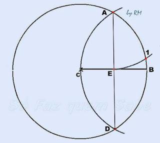 Descobrindo o ponto 1. O arco A1 equivale a um sétimo da circunferência.
