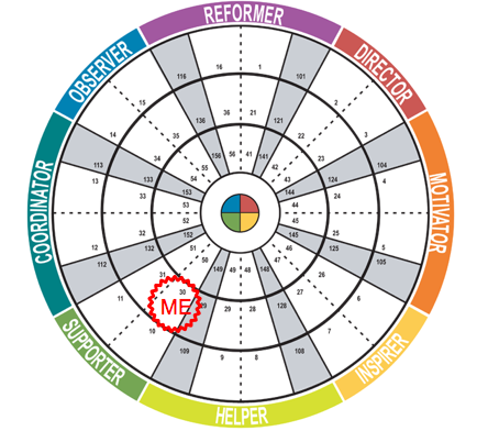 myers briggs personal reflection Free personality test  you have no difficulties coming up with a personal timetable and sticking to it agree disagree agree disagree.