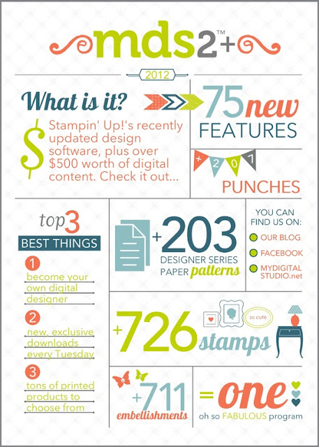 What is Stampin Up MDS 2?