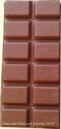 Chocolate Bar Calories And Fat