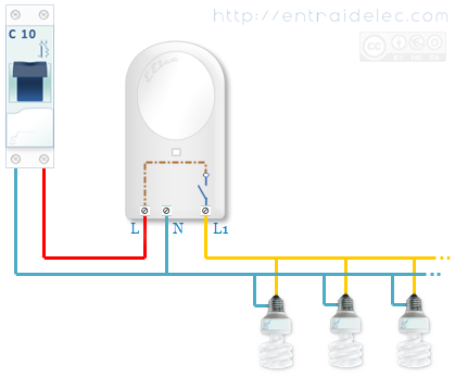 L 39 electricite est une forme de vie pour les hommes de for Eclairage automatique exterieur