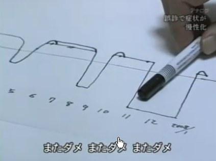 notebook: 双極性障害(躁うつ病...
