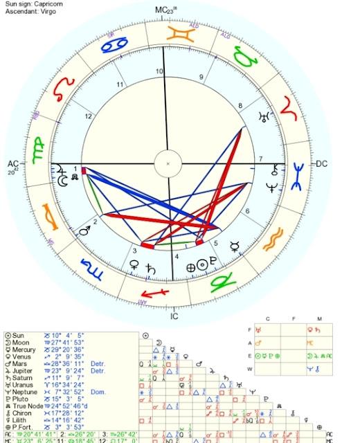 previsoes astrologicas ano de 2016