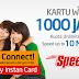 Akun Speedy Instant Wifi.id Januari 2015