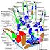 Refleksologi pada Tangan