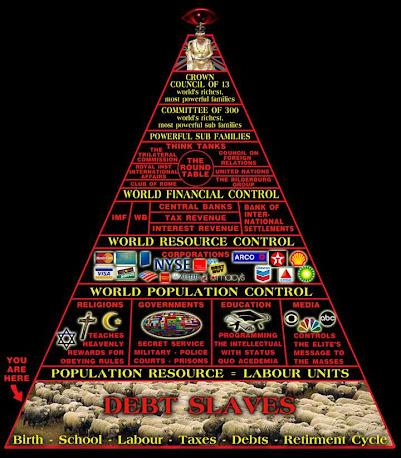 Slave Scheme