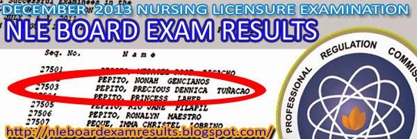 nursing room assignment december 2013