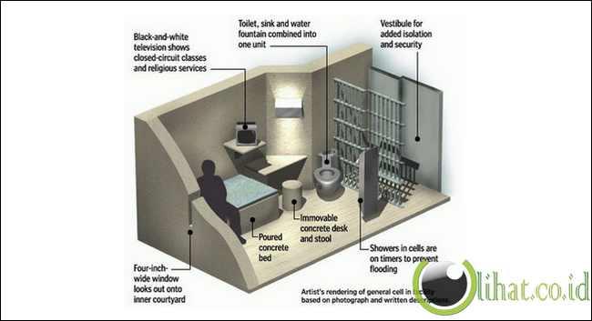 Ruang Tahanan Dzhokhar Tsarnaev