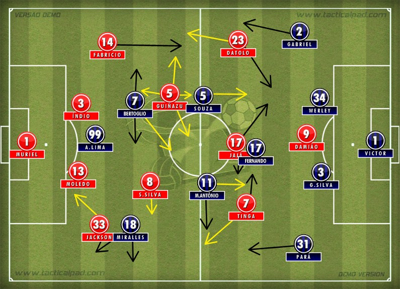 Inter 4-2-3-1, Grêmio 4-3-3. Setas pretas movimentos ofensivos, amarelas defensivos