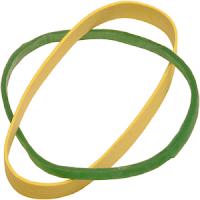 close up rubber band 300x300 Penemuan benda benda sederhana yang sangat berguna
