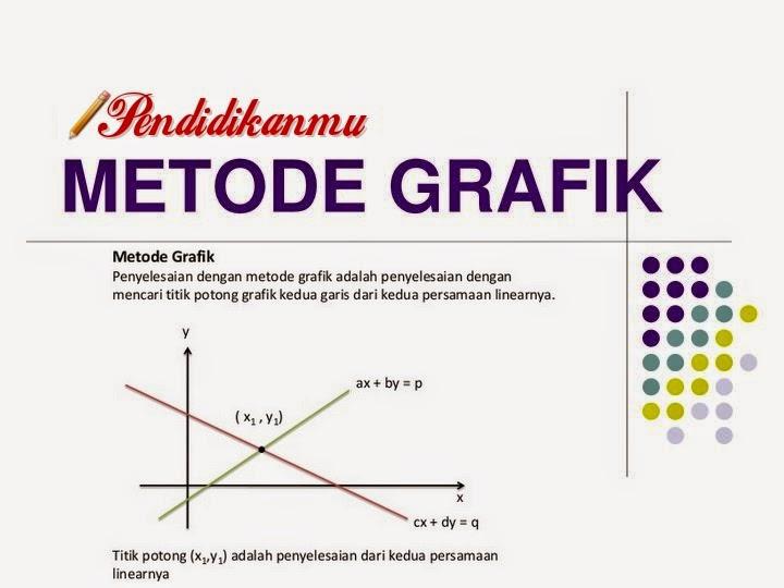 Pengertian Metode Grafik Terlengkap