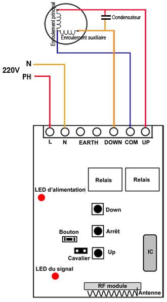 controle sans fil blogspot commant changer la rotation d 39 un moteur monophas lectrique. Black Bedroom Furniture Sets. Home Design Ideas