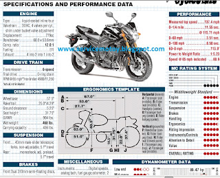 motorcycle specs 2011 yamaha fz8 specifications