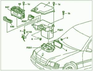 mercedes fuse box diagram fuse box mercedes benz 2001 clk 320 diagramfuse box mercedes benz 2001 clk 320 diagram