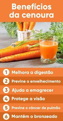 Saúde com Cenoura.