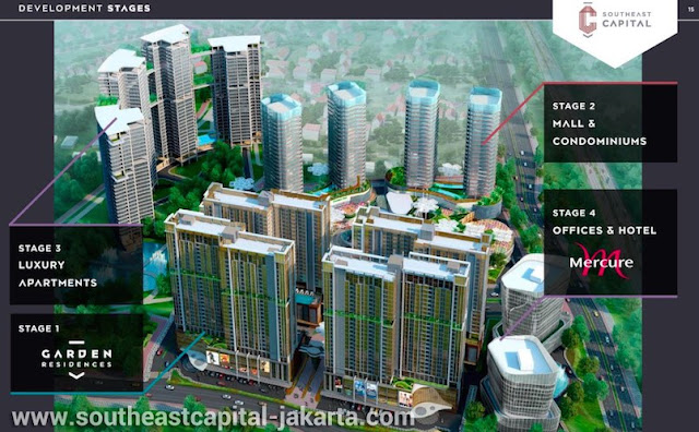 Southeast Capital Jakarta Development Plan