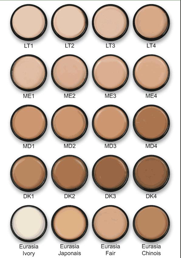 Life Long Percussion Mehron Celebr Hd Pro Cream Makeup Review