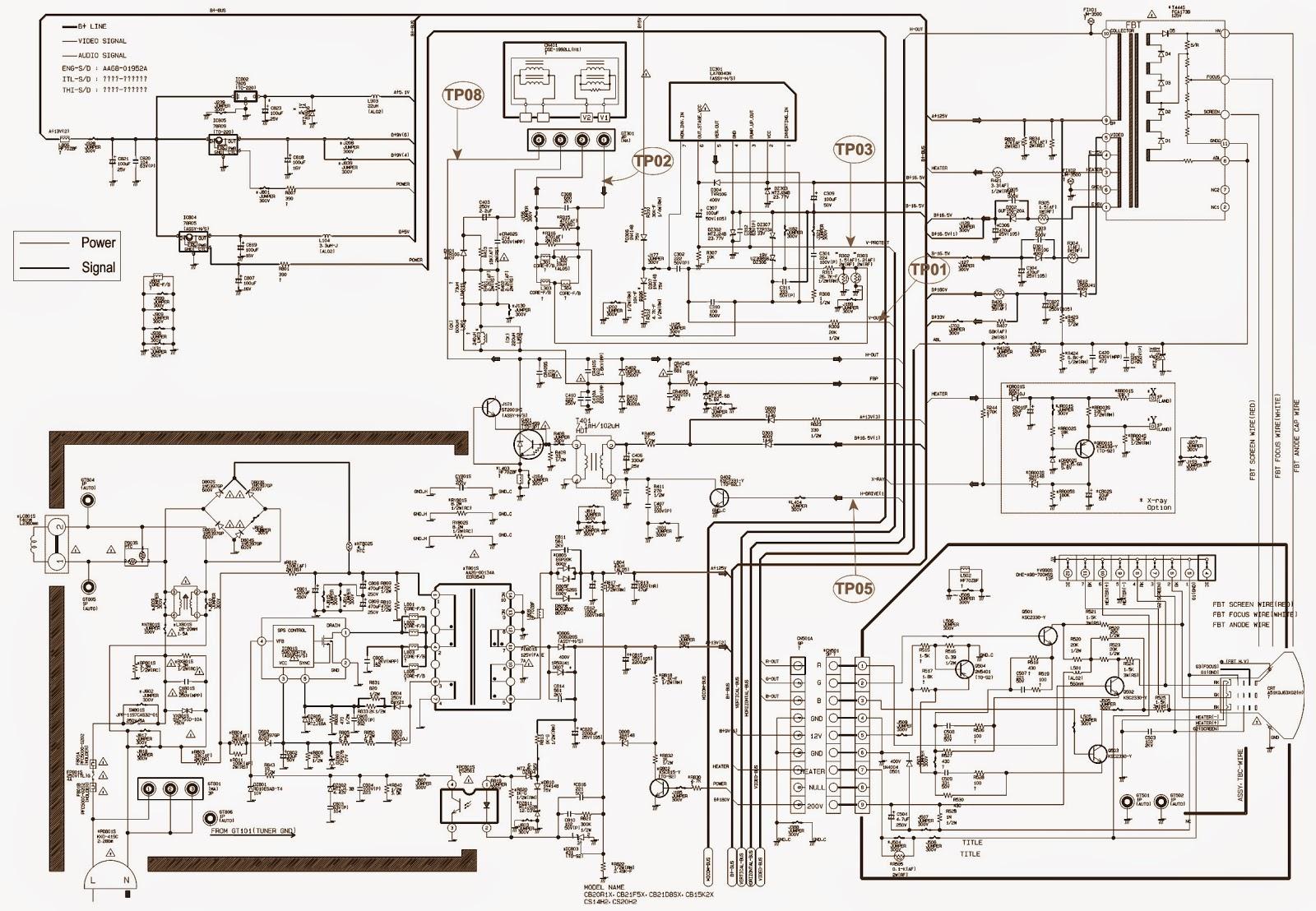 samsung cb21k40 schematic diagram schematic diagrams rh schematicscom blogspot com samsung plasma tv schematic diagram samsung tv schematic diagram.pdf