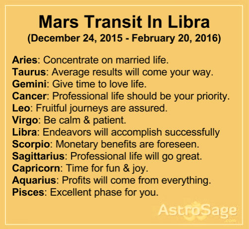 Mars transit in Libra will affect your life directly or indirectly.