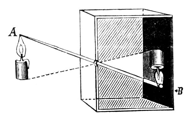 نتيجة بحث الصور عن صناعة اول كاميرا