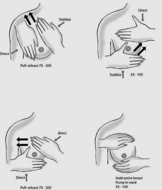 Teknik Pemijatan Untuk Mengencangkan Payudara