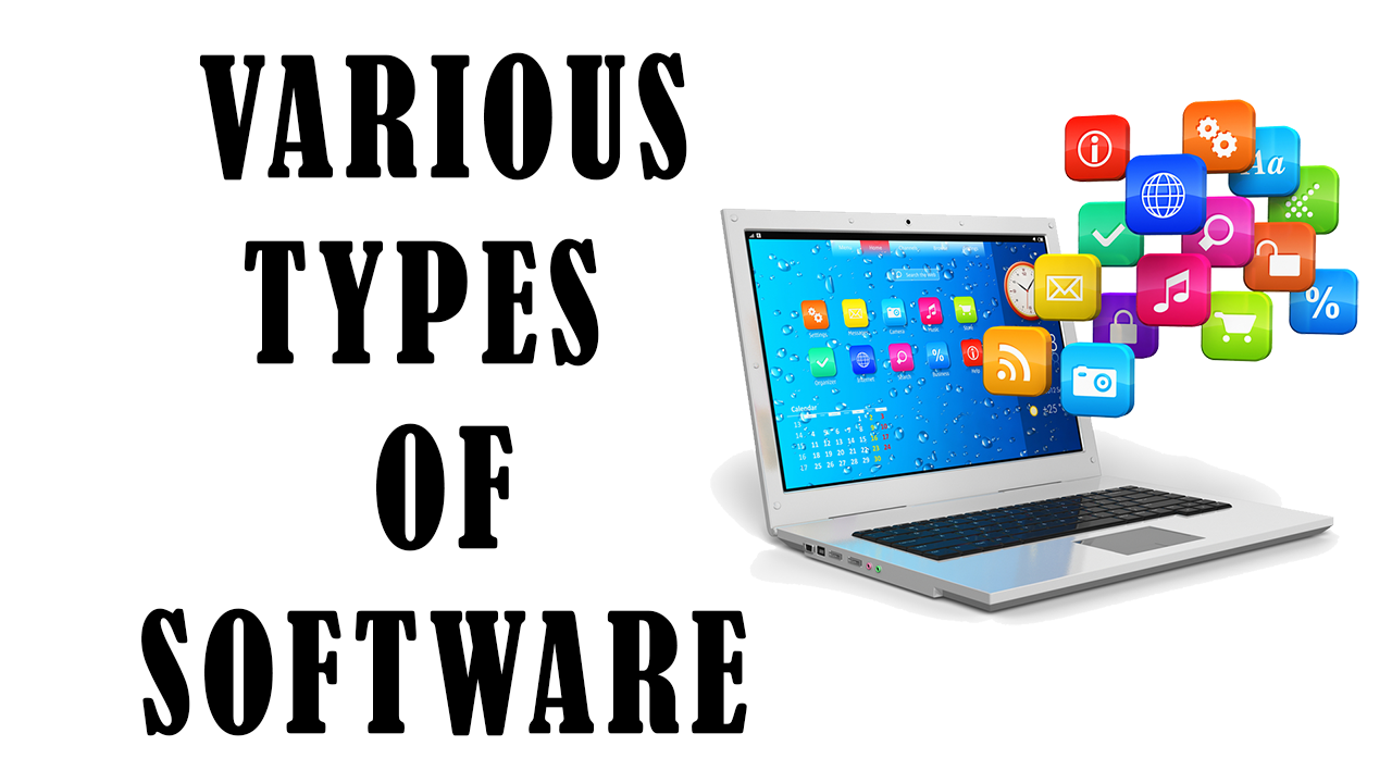 Explain various types of software. - Part 1