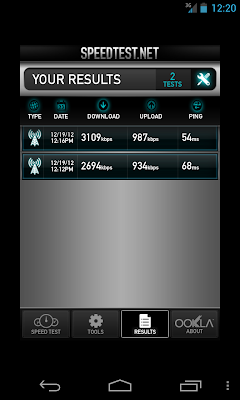 LG Nexus 4 on Rogers HSPA