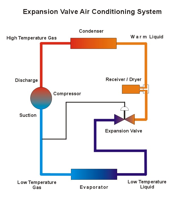 carrier split air conditioner wiring diagram images wiring daikin mini split wiring diagram amp engine