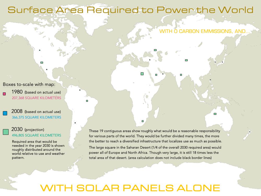 solar-energy-surface-area