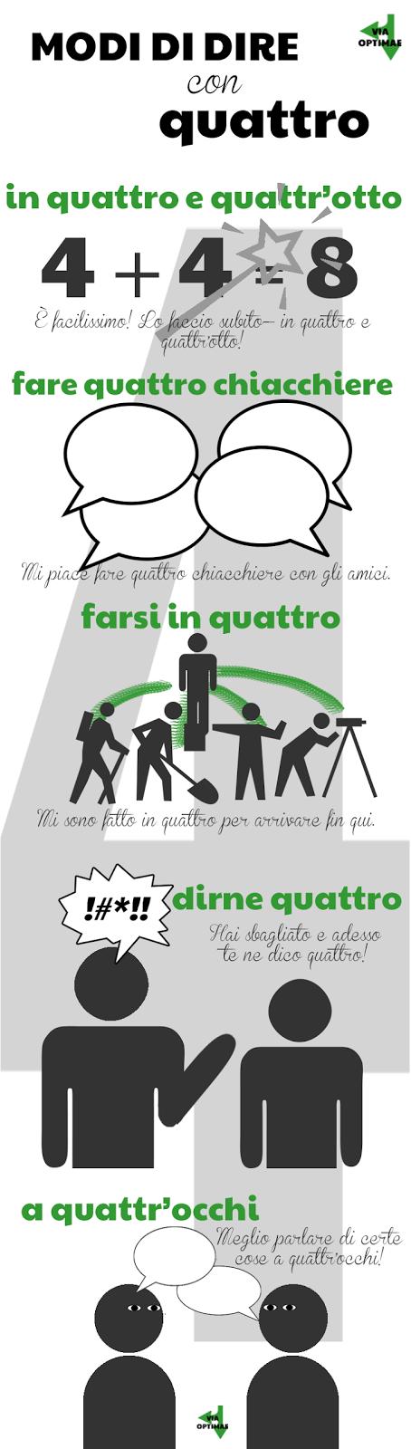 Modi di dire con quattro, in quattro e quattr'otto, fare quattro chiacchiere, farsi in quattro, dirne quattro, a quattr'occhi, learn Italian with Via Optimae, www.viaoptimae.com