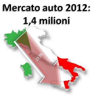 1,4 milioni di auto vendute in Italia nel 2012
